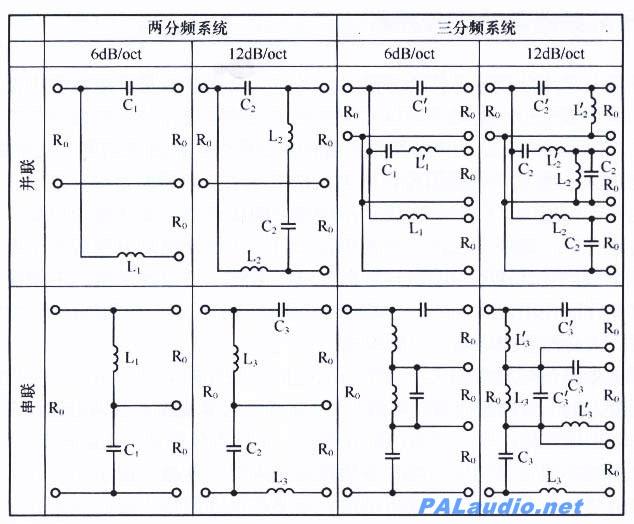 图8-3为定阻型两分频及三分频分频网络的电路.