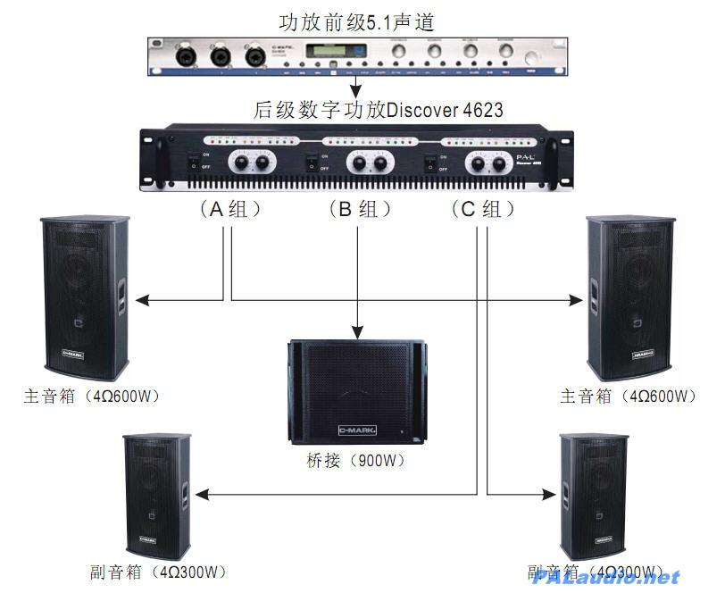 产品特点介绍: 1.DISCOVER数字功放机为全D类数字功放机,机箱高度为1.5U,为国际标准的19英寸。 2.DISCOVER数字功放机的型号有从两声道到六声道可选,并且每两声道的功率从100W/8,200W/8到300W/8可用。所以种类极为齐全,适合市场上的各种需求。 3.DISCOVER数字功放机体积小、重量轻,转换率高达95%,并具有温度低,可靠性高的特点,每两声道为一个功率单元和独立的供电电源,可任意开通选择单元工作,便于节省能源,也更方便操控。 4.